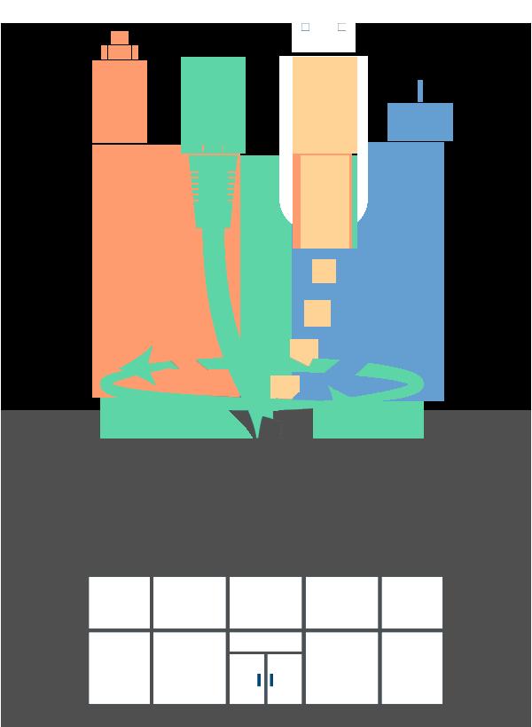 stackable-bandwidth